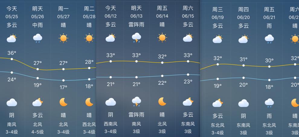 跟我作对的天气